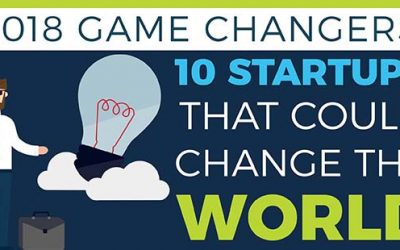 2018 Game Changers: 10 Startups That Could Change The World
