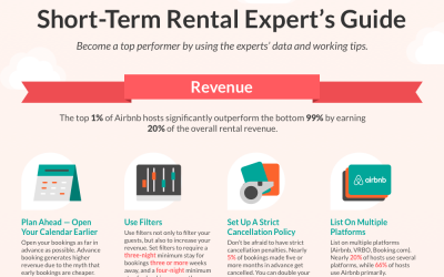 Airbnb Hosting Expert's Guide