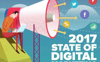 State of Digital Marketing 2017