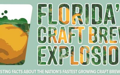 Florida's Craft Brew Explosion
