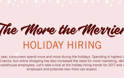 The More the Merrier: Holiday Hiring