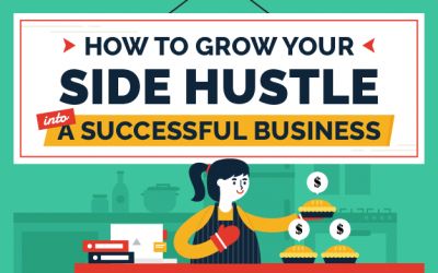 How to Grow Your Side Hustle into a Successful Business