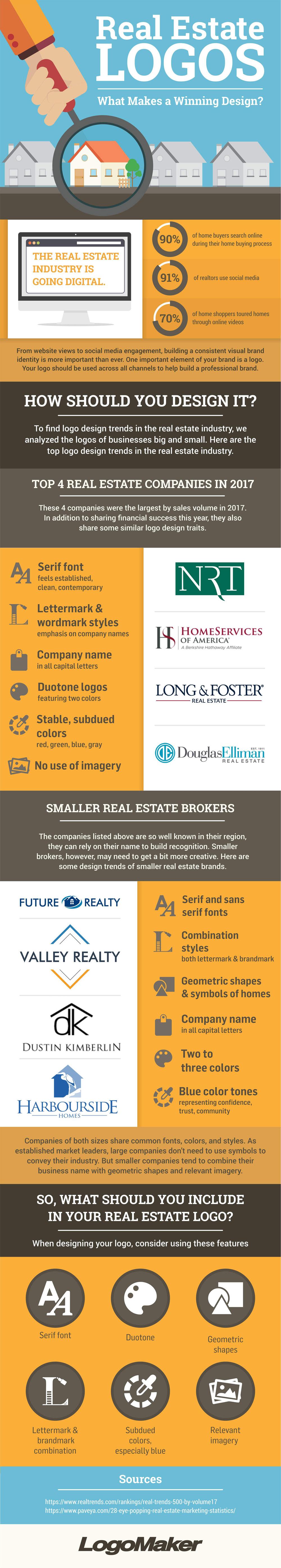 real-estate-logos