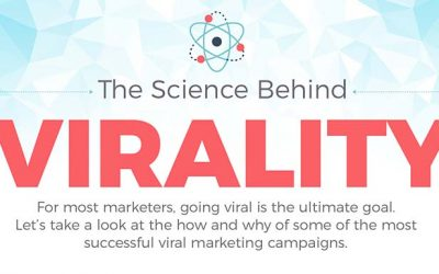 The Science Behind Virality