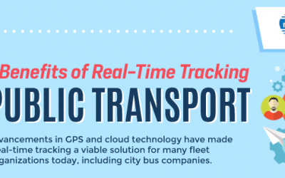 Top Benefits of Real-Time Tracking for Public Transport