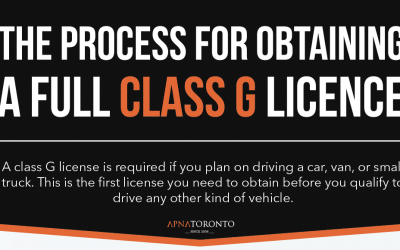 The Process For Obtaining a Full Class G Licence