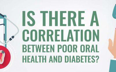 Correlation Between Poor Oral Health & Diabetes