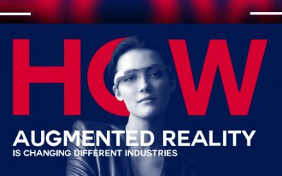 How Augmented Reality is Changing the Future of Businesses