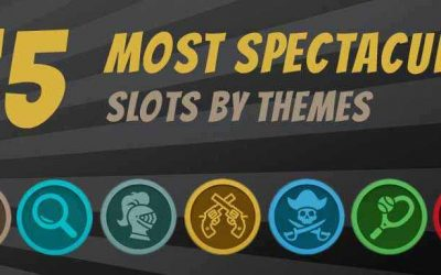 35 Most Spectacular Slots by Themes