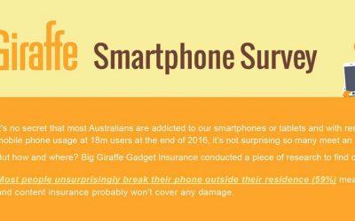 How Do Australians Break Their Smartphone