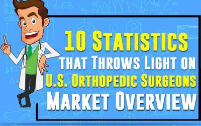 US Orthopedic Surgeons Market Overview