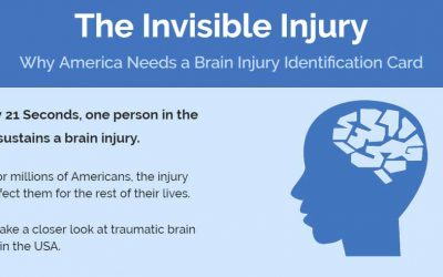 America's Invisible Injury
