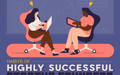 Habits Of Highly Successful Startup Founders