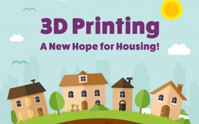3D Printing: A New Hope for Housing