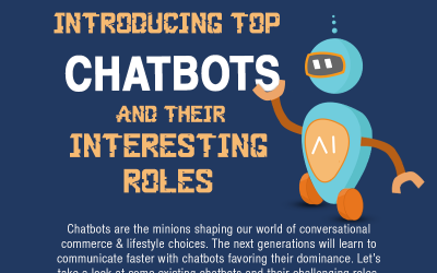 Introducing Top Chatbots & Their Interesting Roles