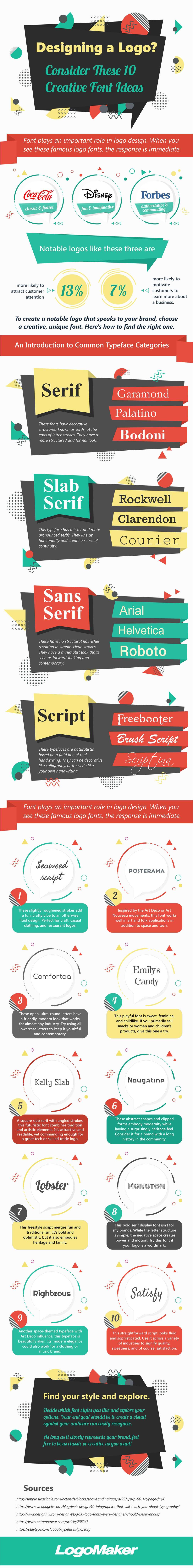 creative-font-ideas.