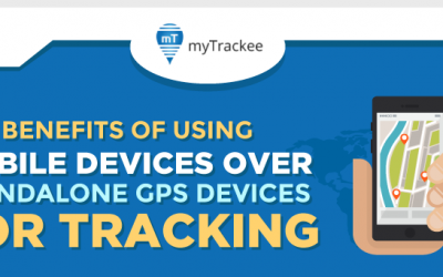 Benefits of Using Mobile Devices Over Standalone GPS Devices for Tracking