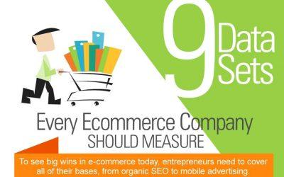 9 Data Sets Every Ecommerce Company Should Measure