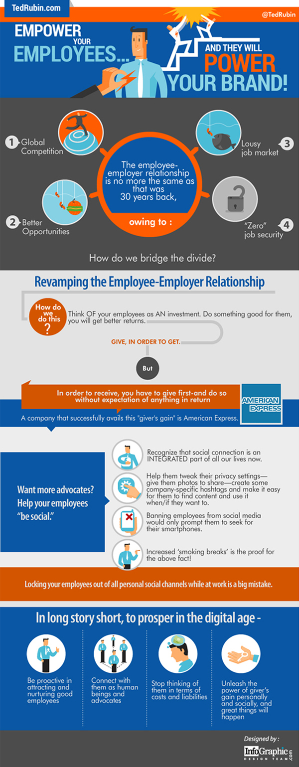 Empower Your Employees