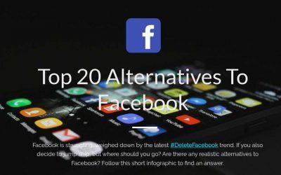 Top 20 Best Alternatives To Facebook