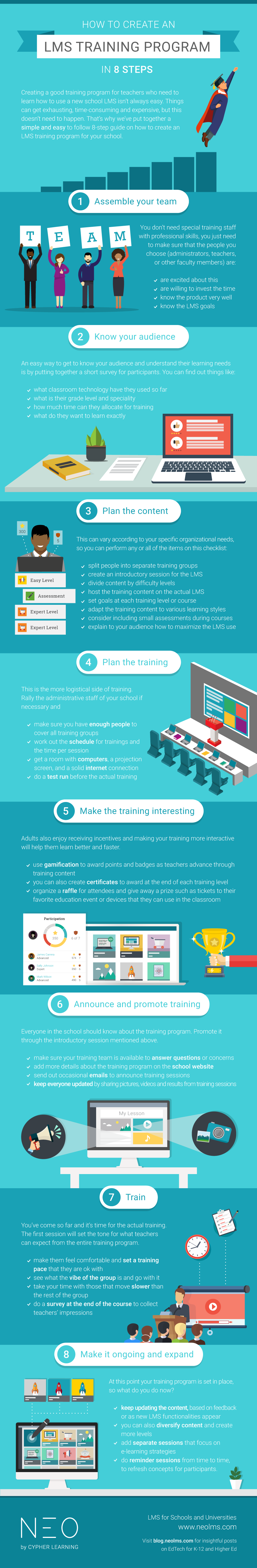 How to Create an LMS Training Program in 8 Steps