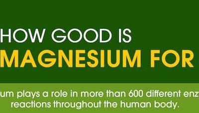 Health Benefits of Magnesium