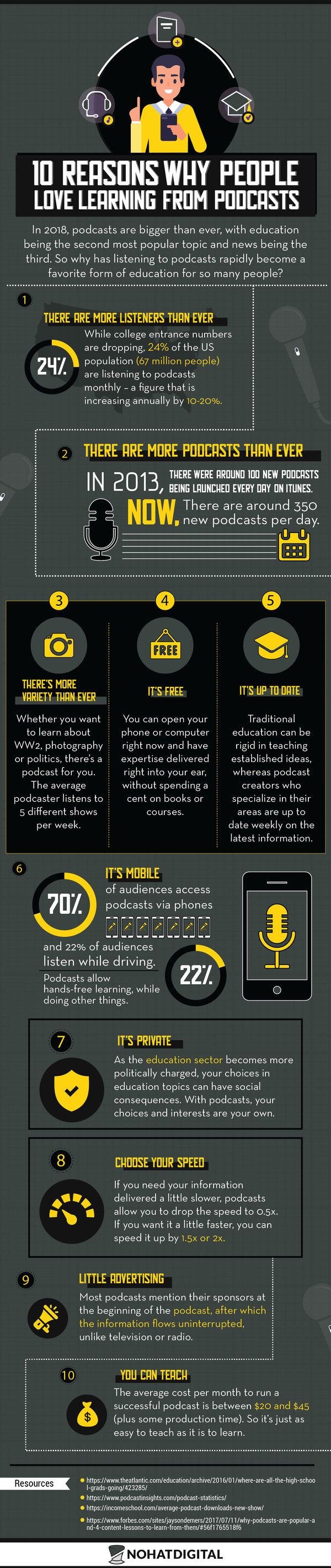 10 Reasons Why People Love Learning From Podcasts