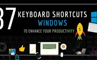 37 Windows Keyboard Shortcuts To Boost Productivity