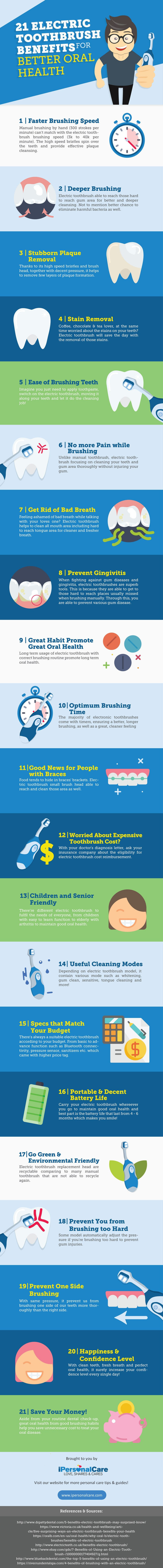 21 Electric Toothbrush Benefits for Better Dental Health