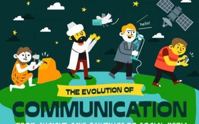 The Evolution of Communication