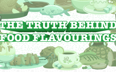 The Gruesome Truth Behind Food Flavoring