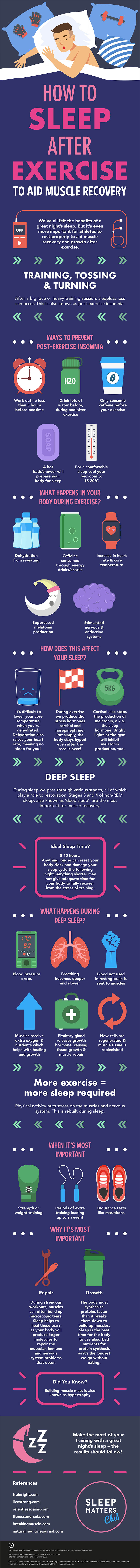How To Sleep After Exercise To Aid Muscle Recovery & Growth