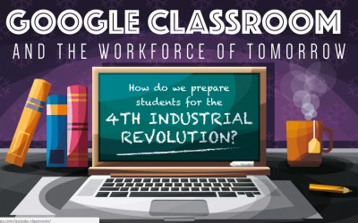 Google Classroom And The Workforce Of Tomorrow