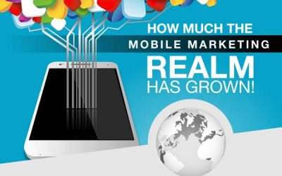Growth of the Mobile Marketing Realm