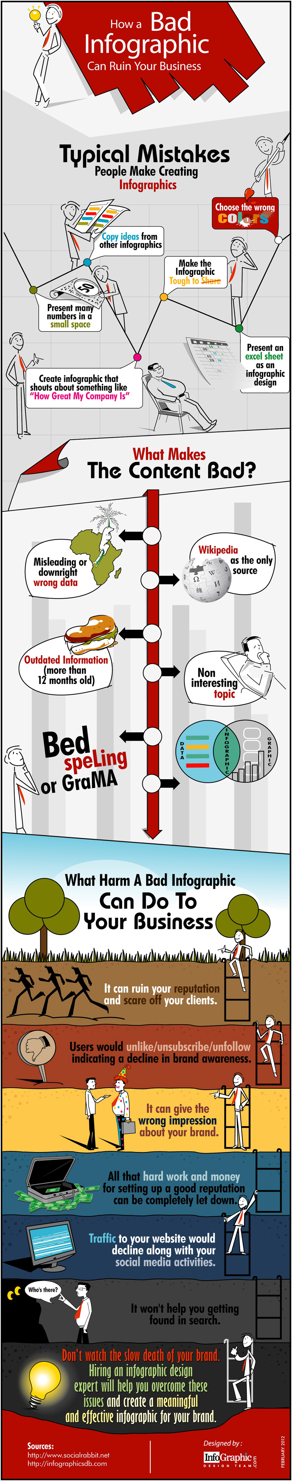 How a Bad Infographic Can Ruin Your Business