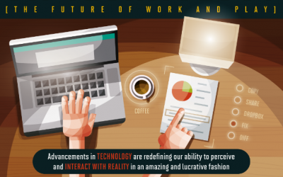 Un-Technology: The Future Of Work And Play