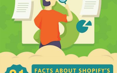 Shopify's Success Story