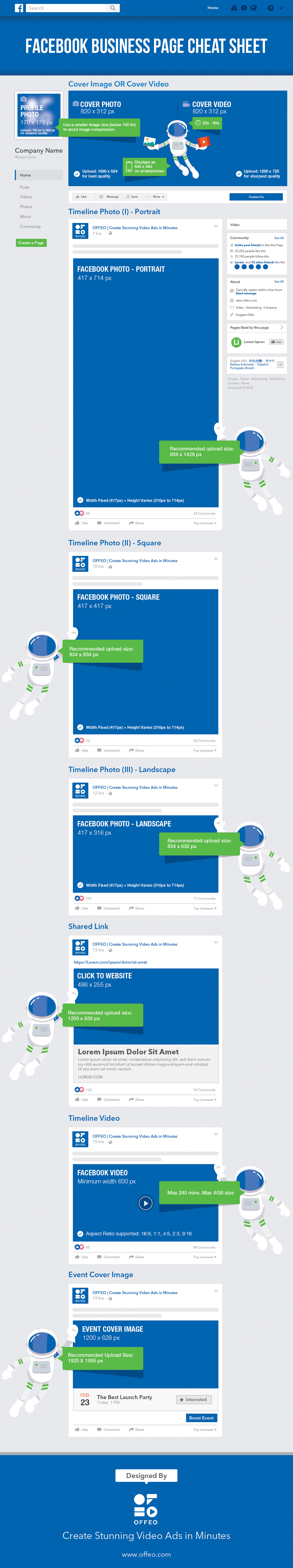 Facebook Cheat Sheet for Business Pages