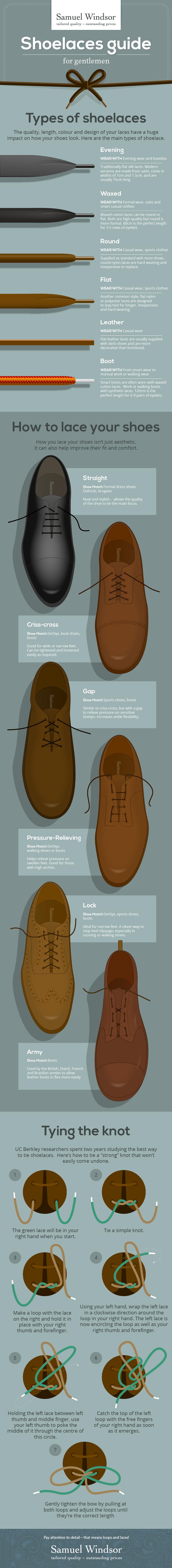 Shoelace Guide for Gentlemen