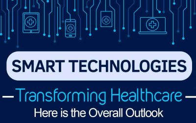 Smart Technologies Transforming Healthcare