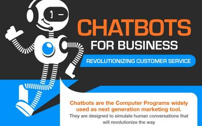 Chatbots For Business