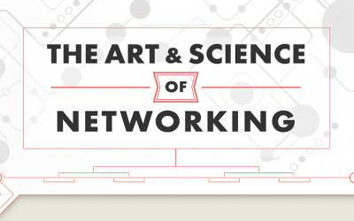 The Art & Science Of Networking