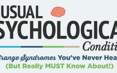 Unusual Psychological Conditions