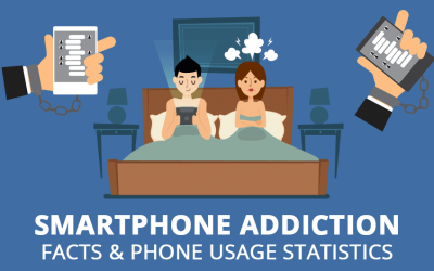Cell Phone Addiction Facts & Phone Usage Statistics