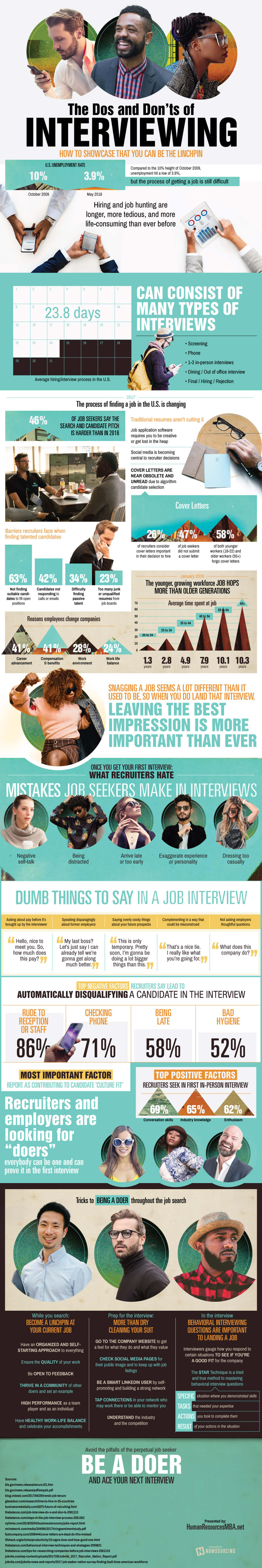 The Dos And Don'ts Of Interviewing