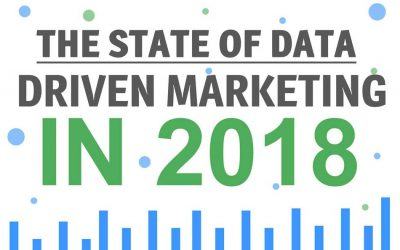 The State of Data-Driven Marketing in 2018