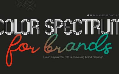 Color Spectrum For Brands