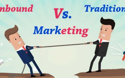 Inbound Marketing is More Efficacious than Traditional Methods