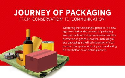 Journey of Packaging From Conservation to Communication