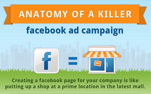 Anatomy of a Killer Facebook Ad Campaign